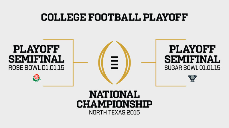 ncaafootball rankings college football playoff scores